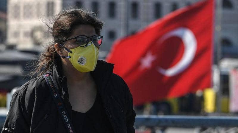 جديد كوفيد19 بتركيا وهل وضع تحت السيطرة