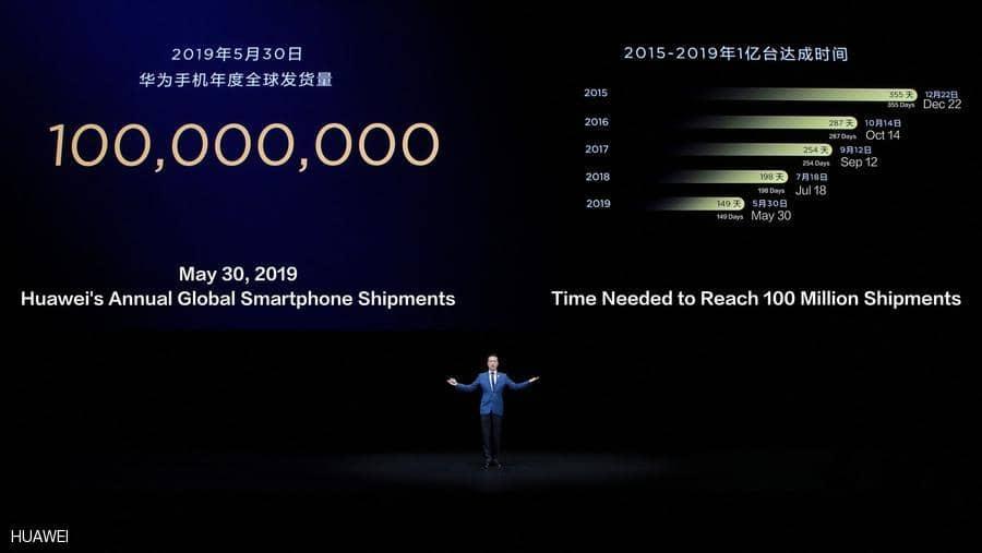هواوي تتفوق على العام الماضي وتشحن 100 مليون هاتف ذكي في 2019